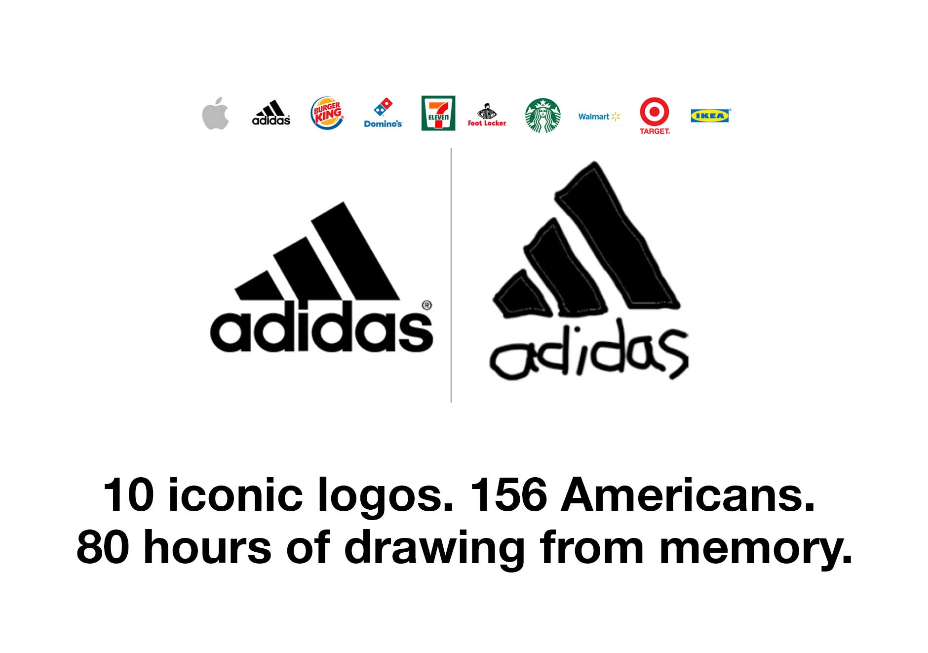 Famous Brand Logos Drawn From Memory Logoinspirations Co